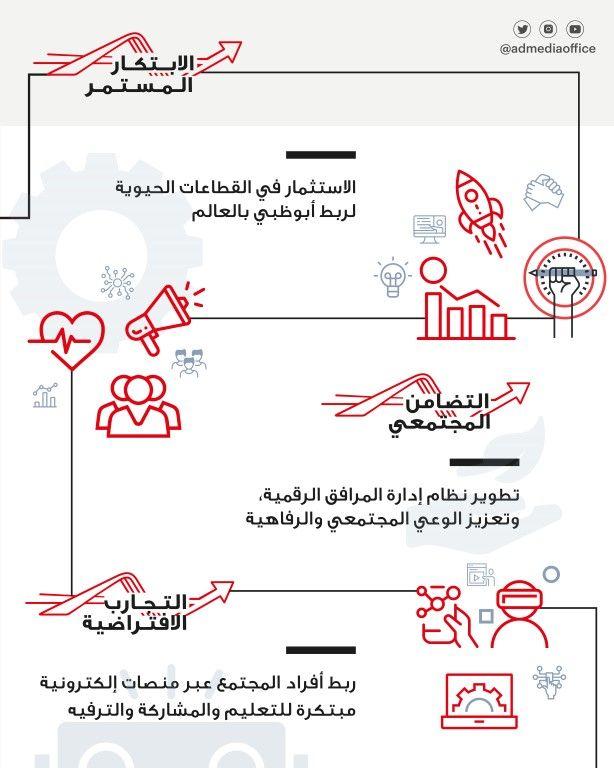 """""""أبوظبي تلهم"""".. برنامج إماراتي يشجع الأفكار الإبداعية والابتكار (صور)"""