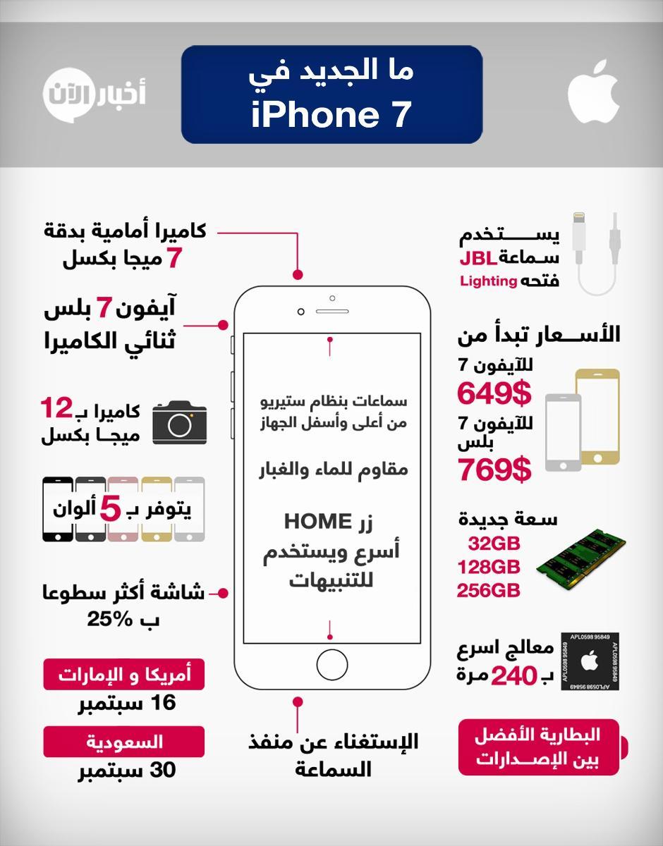 انفوغرافيك: كل ما تريد معرفته عن  آيفون 7 وآيفون 7 بلس.. موعد توفرهما، الأسعار والمزايا
